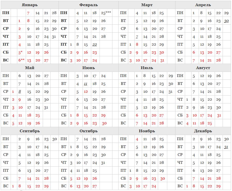Скачать бесплатно производственный календарь на 2013 год. ... отдела кадров и используется при учете рабочего времени...